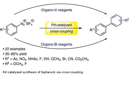 Pd-catalyzed synthesis of biphenyls via cross-coupling