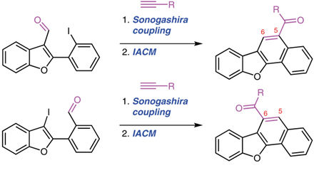 Synthesis of fused naphthobenzofurans