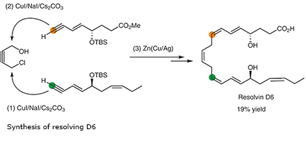 Synthesis of resolving D6