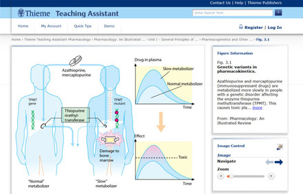 Thieme Teaching Assistant Pharmacology