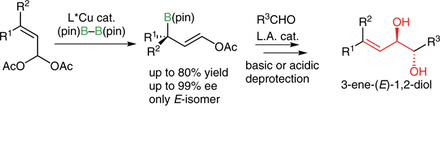 Synthesis of non-racemic γ-acetoxyallylboronates by Prof. H. Ito
