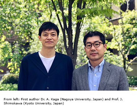 Dr. A. Kaga  and Prof. J. Shimokawa