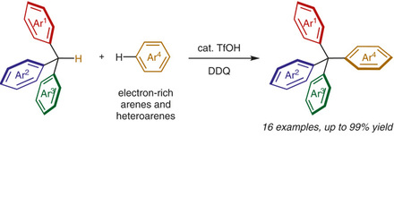 Masakazu Nambo and Cathleen Crudden describe a novel entry to synthesize tetraarylmethanes.
