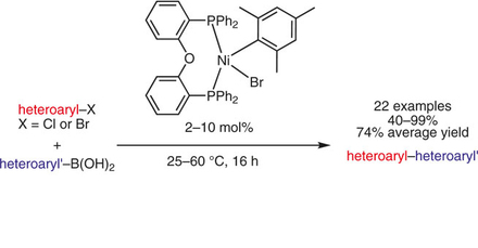 Mark Stradiotto describes the synthesis of unsymmetrical biheteroaryls via Ni-catalyzed Suzuki–Miyaura cross-couplings.
