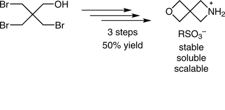 Richard van der Haas describes the synthesis and properties of 2-oxa-6-azaspiro[3.3]heptane sulfonate salts.