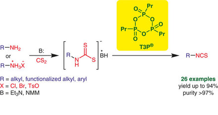 Synthesis of isothiocyanates using T3P® as desulfurating agent